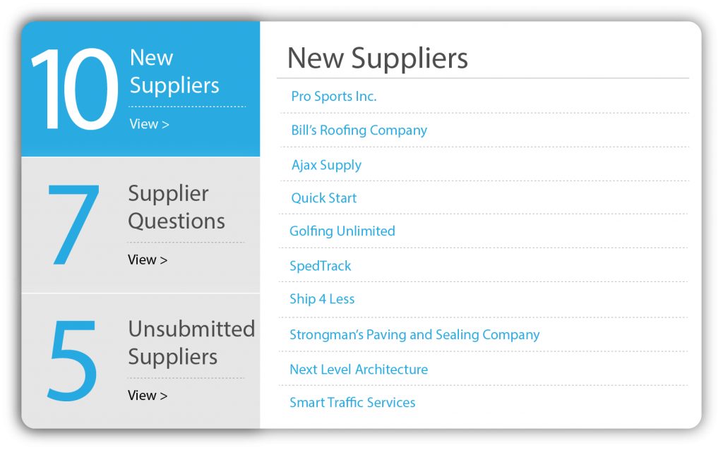 supplier management dashboard