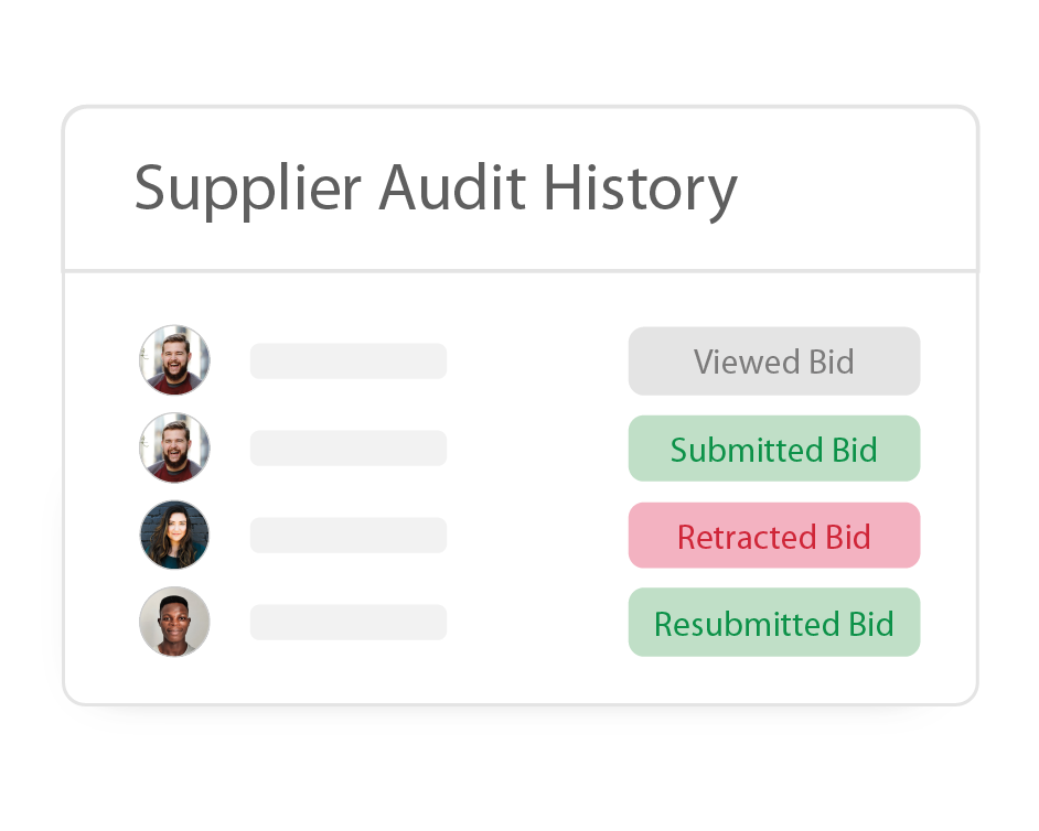 supplier audit history