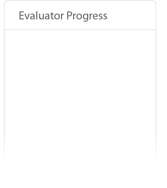 evaluator progress