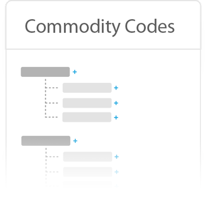 commodity code structure